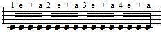 16th notes with counts