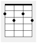 diminished 7 chord shape