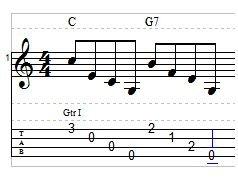 chord above tab powertab