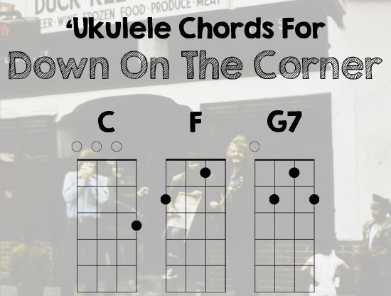 "Ukulele ukulele chords images : Down On The Corner"" By Creedence Clearwater Revival"