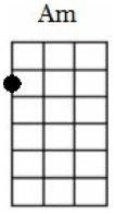 a minor ukulele chord