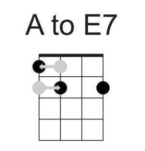 A to E7 shift