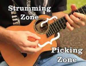 strumming zone picking zone infographic ukulele