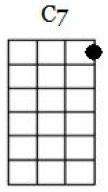 c7 ukulele chord chart