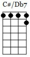 c#7 ukulele chord chart