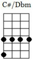 c#/db minor ukulele chord