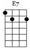e7 ukulele chord chart