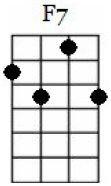f7 ukulele chord chart