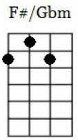 f#/gb minor ukulele chord
