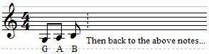 low g staff notes ukulele