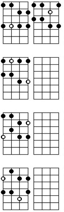 Also you might want to check out the tab major pentatonic scales tab