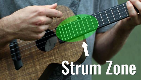 illustration of where to strum the ukulele