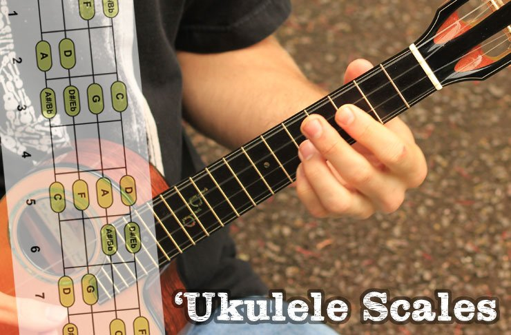 Ukulele Scales Charts For Major Minor And Modes Live Ukulele